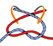cyberperles les coups de pouce comment faire un noeud qui tient avec du fil lastique. Black Bedroom Furniture Sets. Home Design Ideas